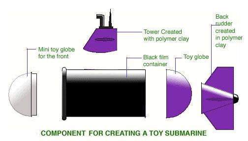 how to make submarine cream